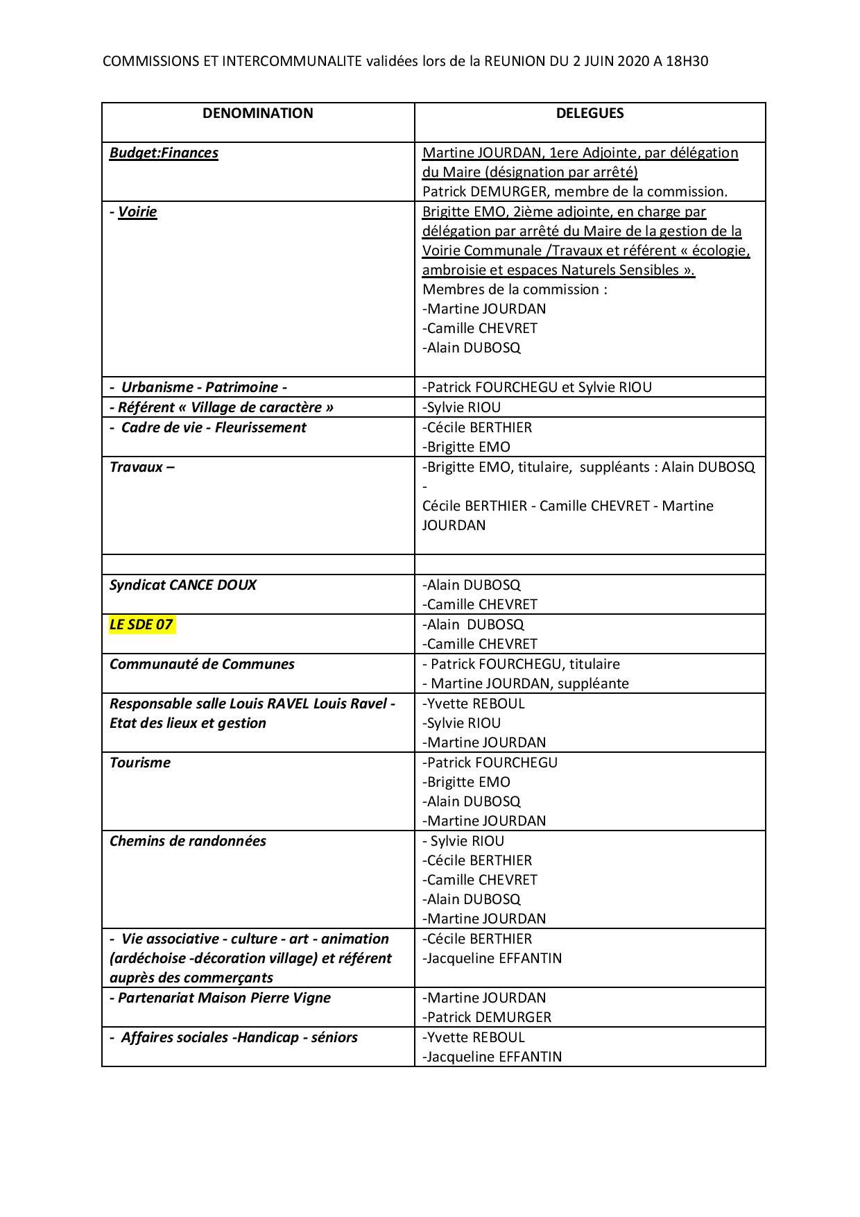 Commissions et délégations Réunion du 2 juin 2020-page-001
